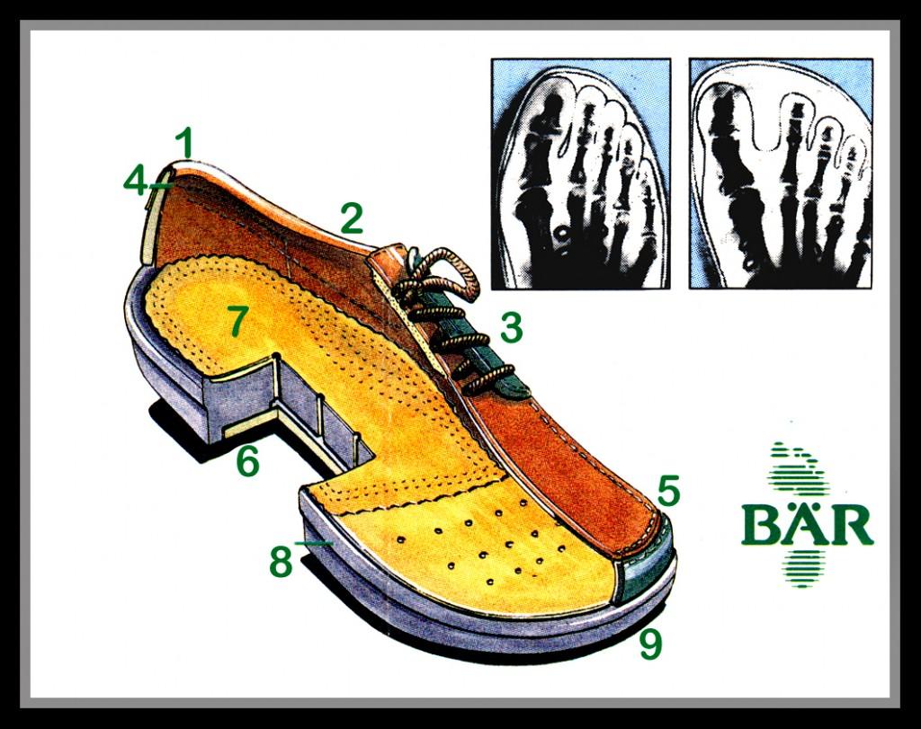 Comp zapato BÄR